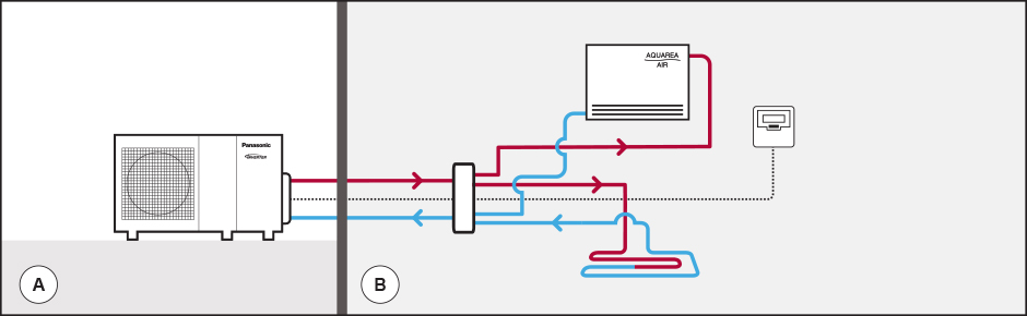 How Hydronic Heating System Work
