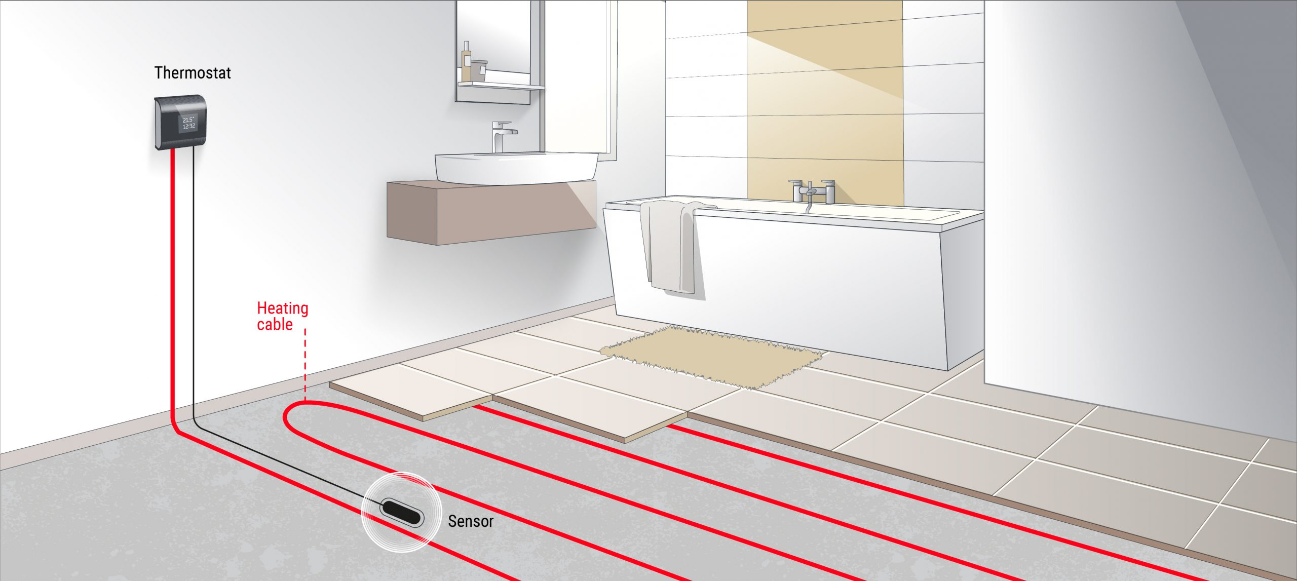 underfloor hydronic heating installation services